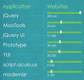 javascript jquery framework